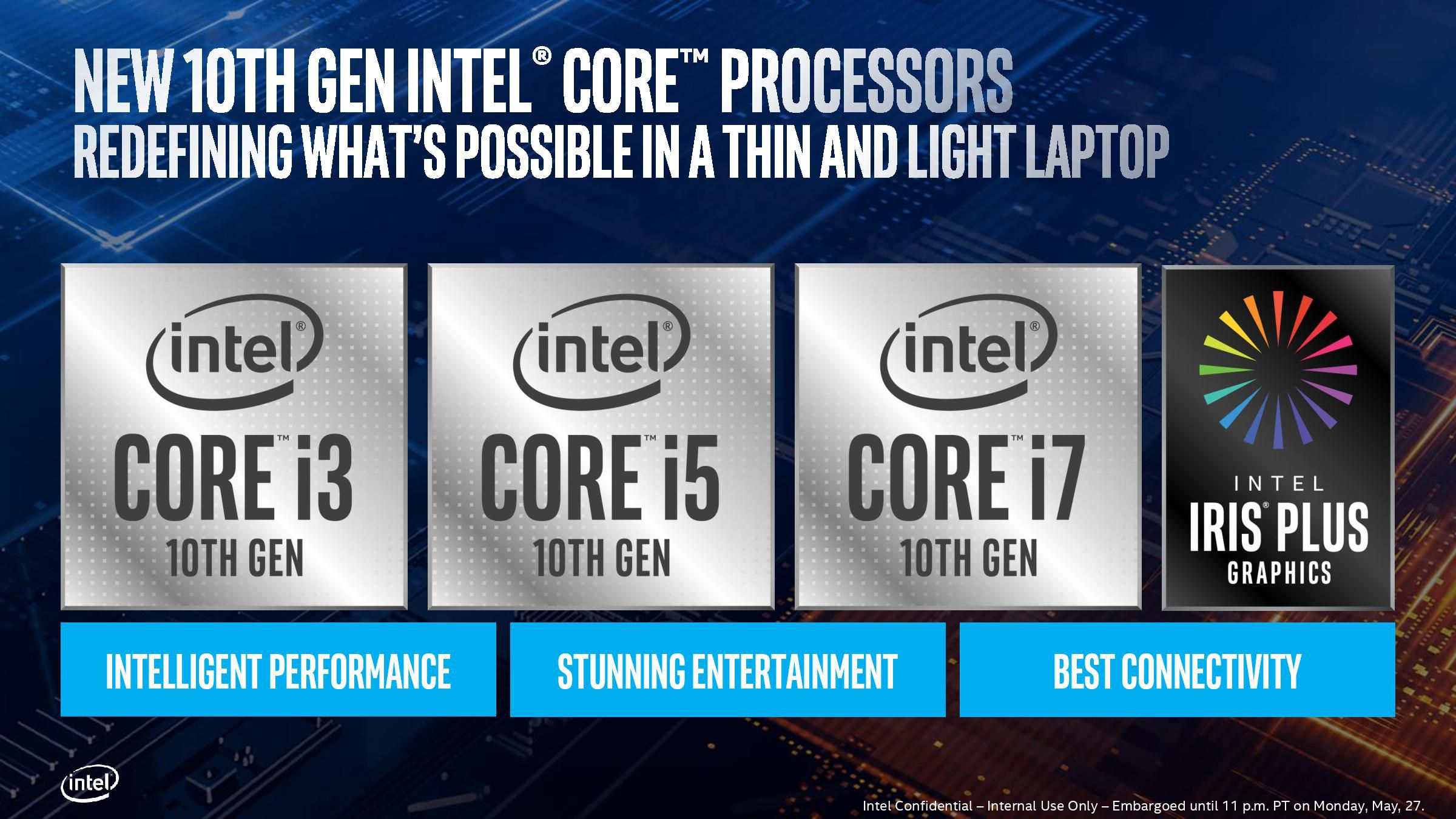 10th Gen Intel Core Processors: Everything you need to know
